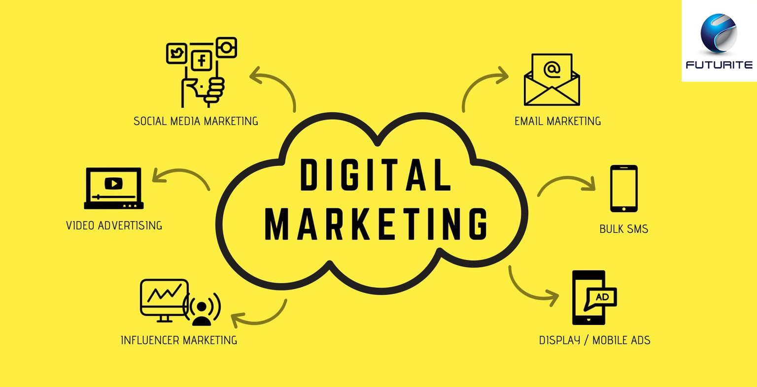 How Digital Marketing can help any business