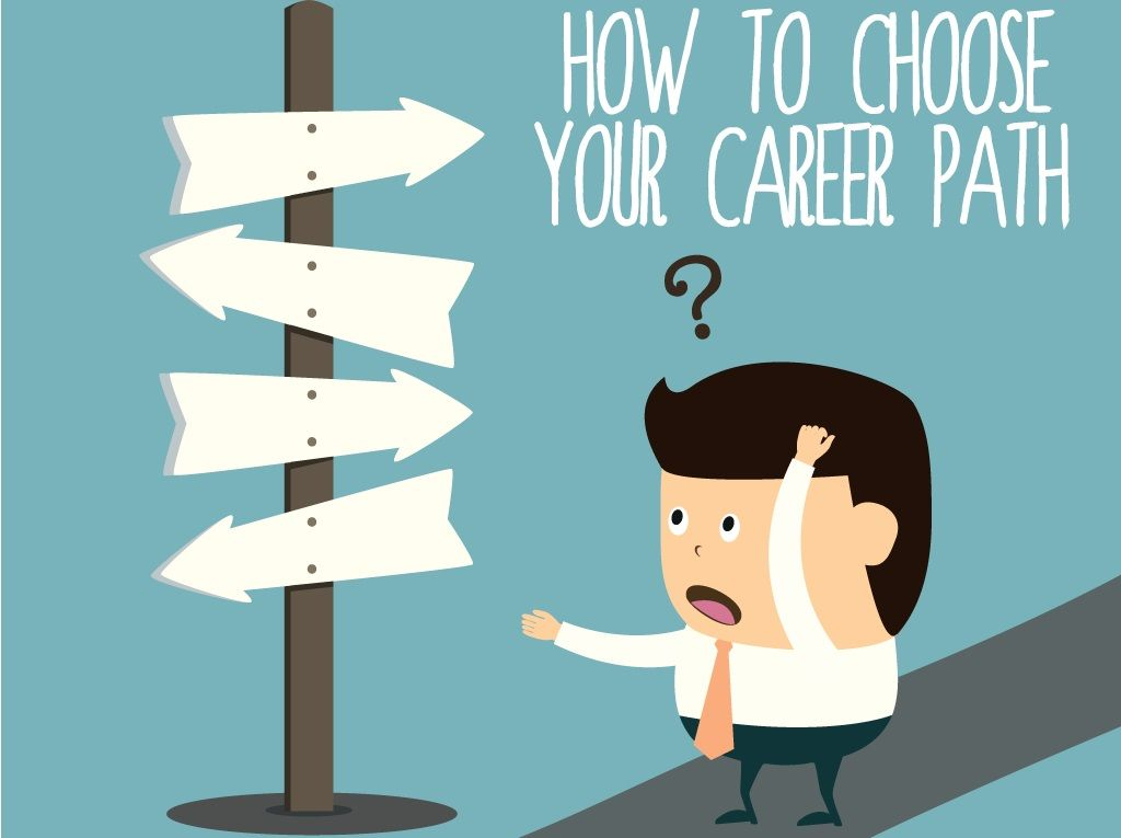 How to choose the right carrier | futurite.in